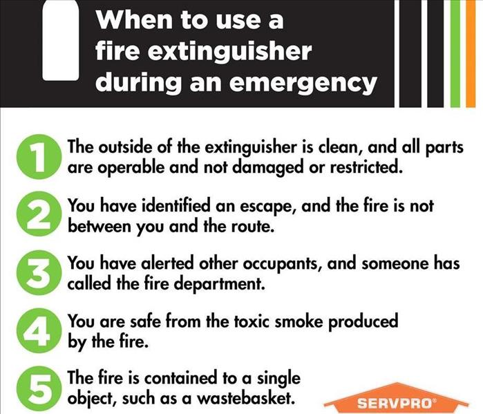 Fire Damage When To Use a Fire Extinguisher